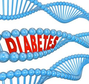 Diabetes word in a DNA strand to illustrate the hereditary nature of the blood disease or disorder in biology